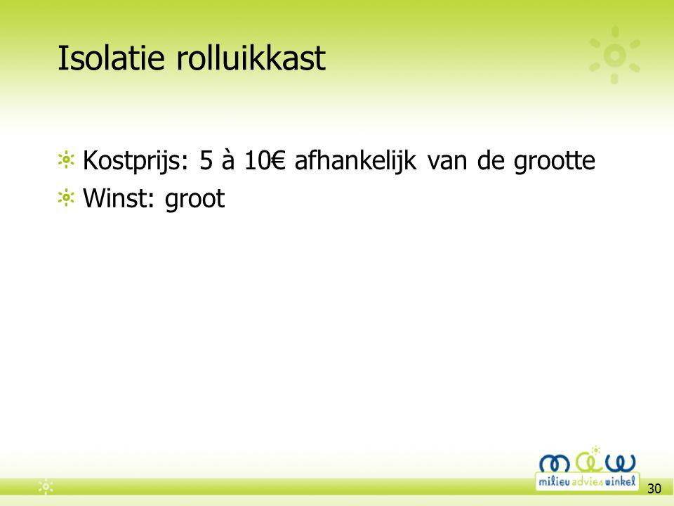 Isolatie rolluikkast Kostprijs: 5 à 10€ afhankelijk van de grootte