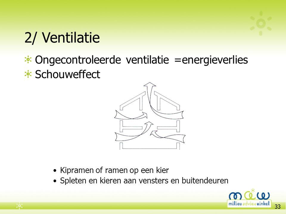2/ Ventilatie Ongecontroleerde ventilatie =energieverlies Schouweffect