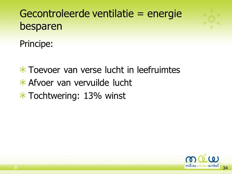 Gecontroleerde ventilatie = energie besparen
