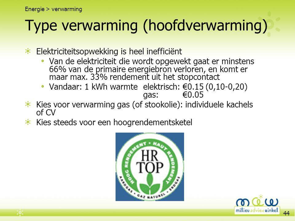 Type verwarming (hoofdverwarming)