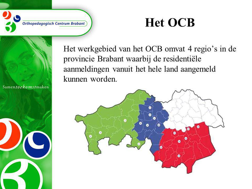 Het OCB