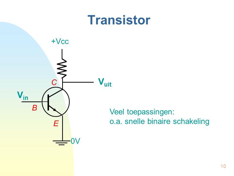 Transistor Vuit Vin +Vcc C B Veel toepassingen:
