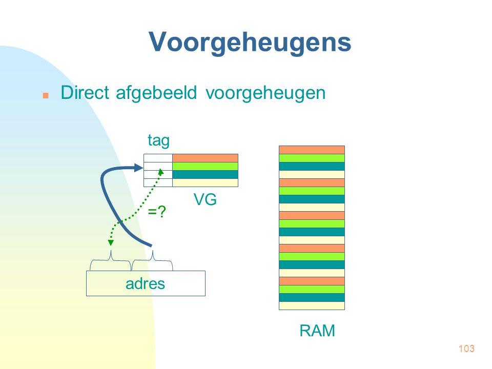 Voorgeheugens Direct afgebeeld voorgeheugen tag VG = adres RAM