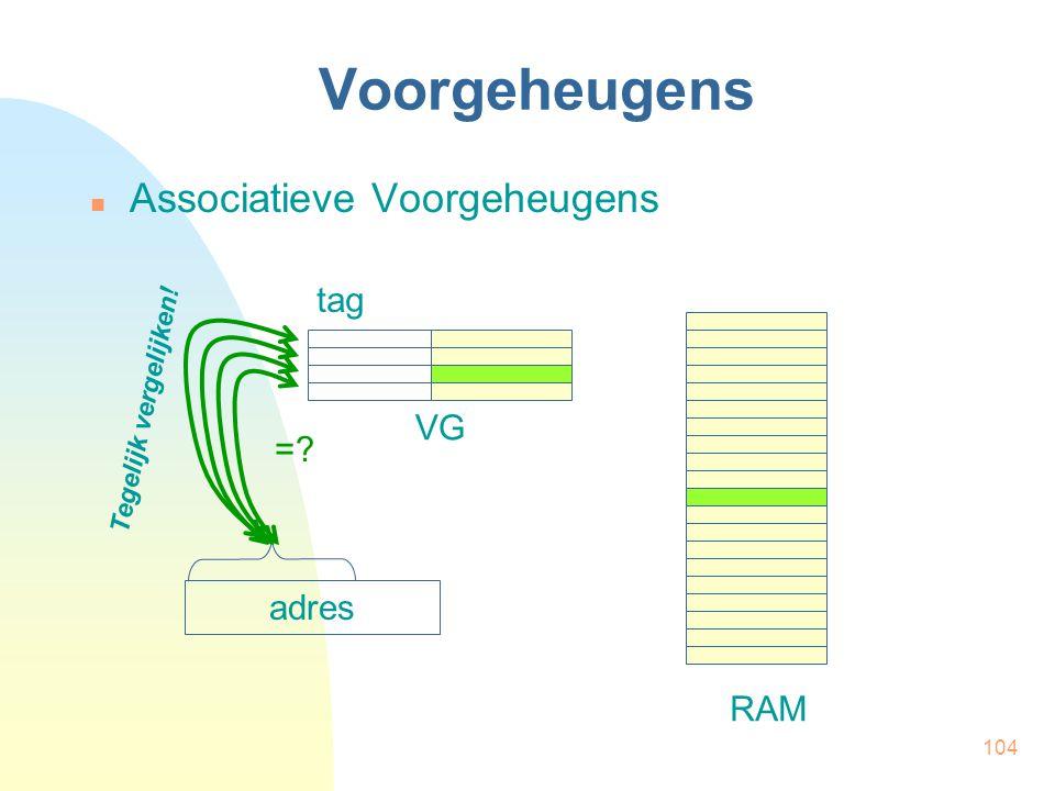 Voorgeheugens Associatieve Voorgeheugens tag VG = adres RAM