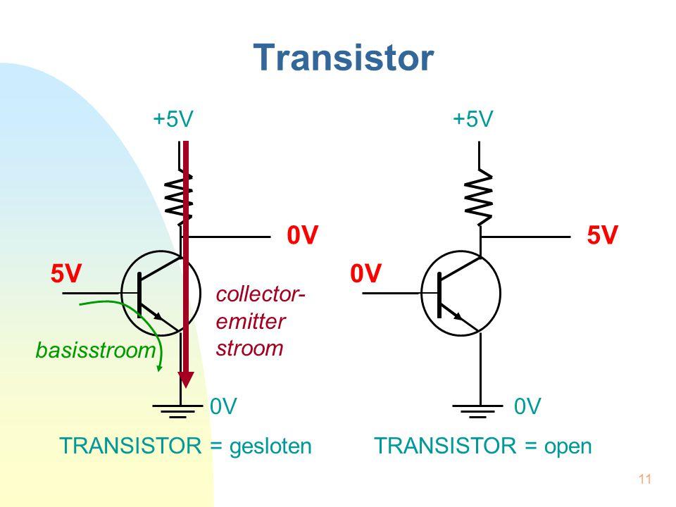 Transistor 0V 5V 5V 0V +5V +5V collector- emitter stroom basisstroom