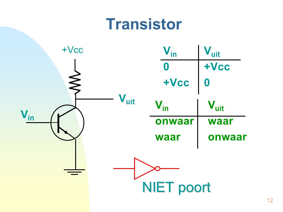 Transistor NIET poort Vin Vuit 0 +Vcc +Vcc 0 Vuit Vin Vuit onwaar waar