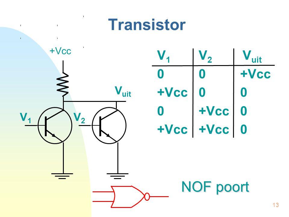 Transistor NOF poort V1 V2 Vuit 0 0 +Vcc +Vcc 0 0 0 +Vcc 0 +Vcc +Vcc 0