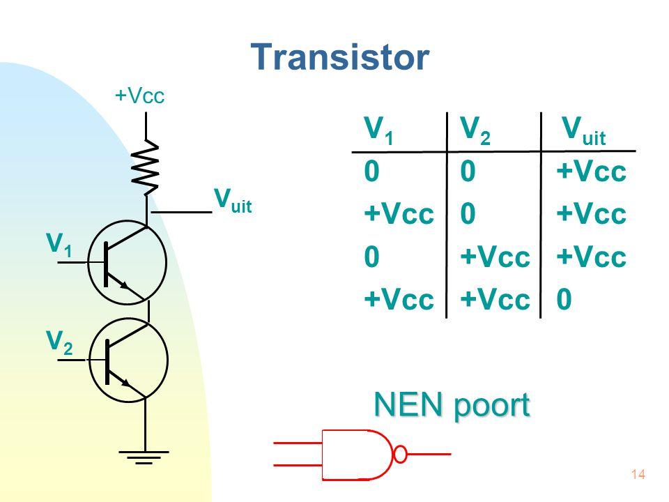Transistor NEN poort V1 V2 Vuit 0 0 +Vcc +Vcc 0 +Vcc 0 +Vcc +Vcc