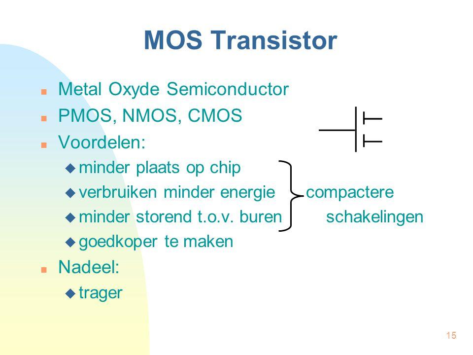MOS Transistor Metal Oxyde Semiconductor PMOS, NMOS, CMOS Voordelen: