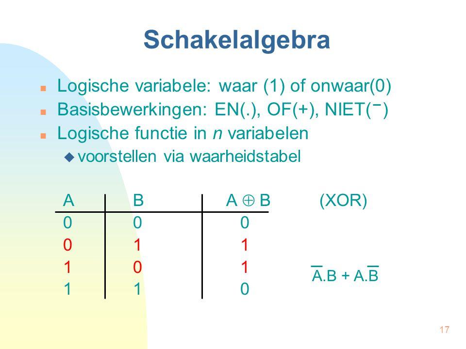 Schakelalgebra Logische variabele: waar (1) of onwaar(0)