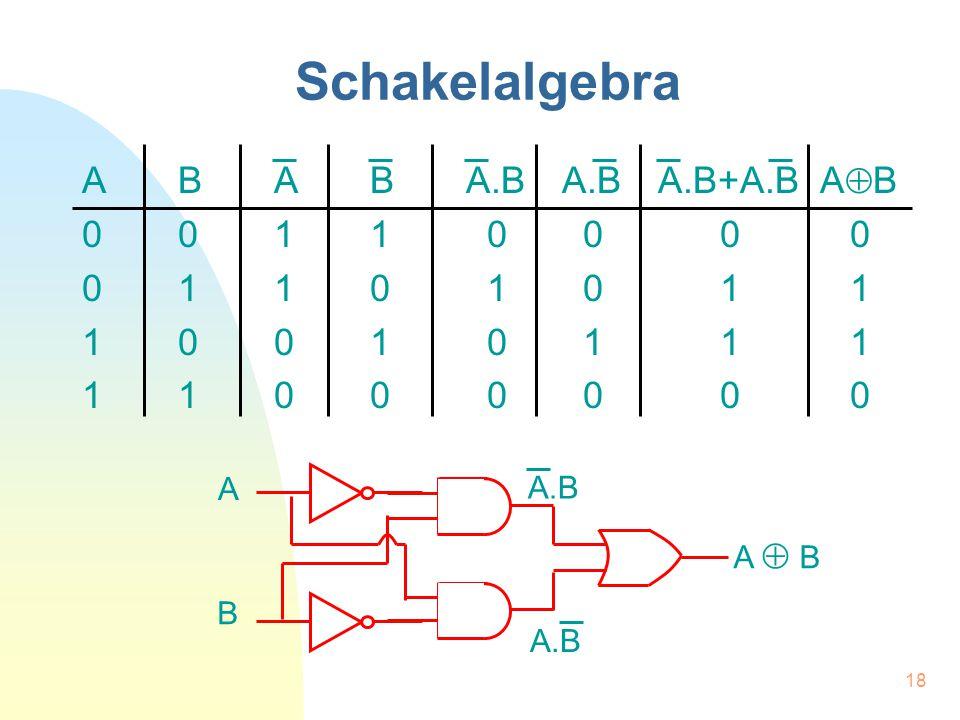 Schakelalgebra A B A B A.B A.B A.B+A.B AB 0 0 1 1 0 0 0 0