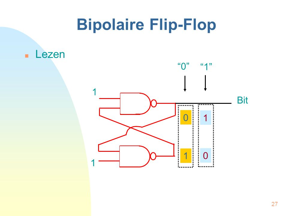 Bipolaire Flip-Flop Lezen 0 1 1 Bit 1 1 1