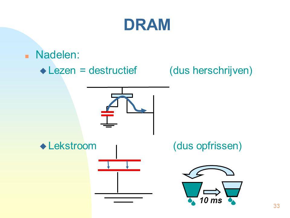 DRAM Nadelen: Lezen = destructief (dus herschrijven)