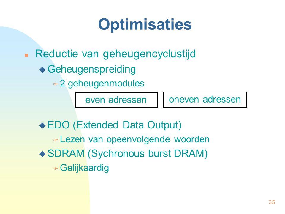 Optimisaties Reductie van geheugencyclustijd Geheugenspreiding