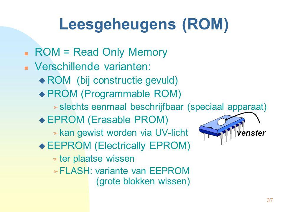 Leesgeheugens (ROM) ROM = Read Only Memory Verschillende varianten: