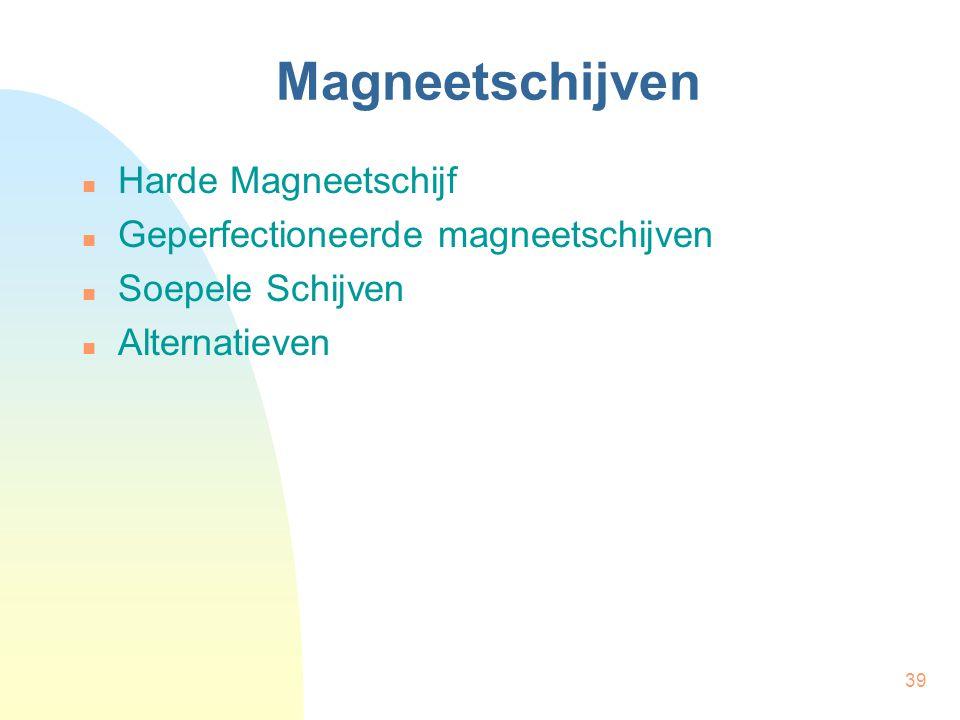 Magneetschijven Harde Magneetschijf Geperfectioneerde magneetschijven