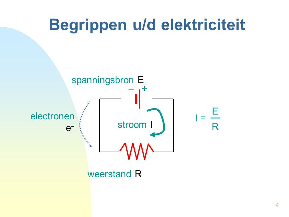 Begrippen u/d elektriciteit