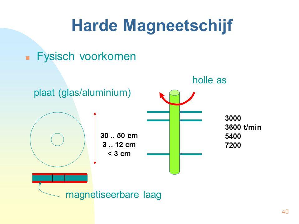 plaat (glas/aluminium)