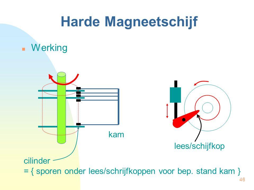Harde Magneetschijf Werking kam lees/schijfkop