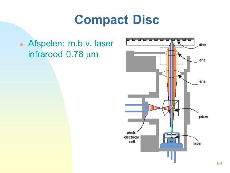 Compact Disc Afspelen: m.b.v. laser infrarood 0.78 m