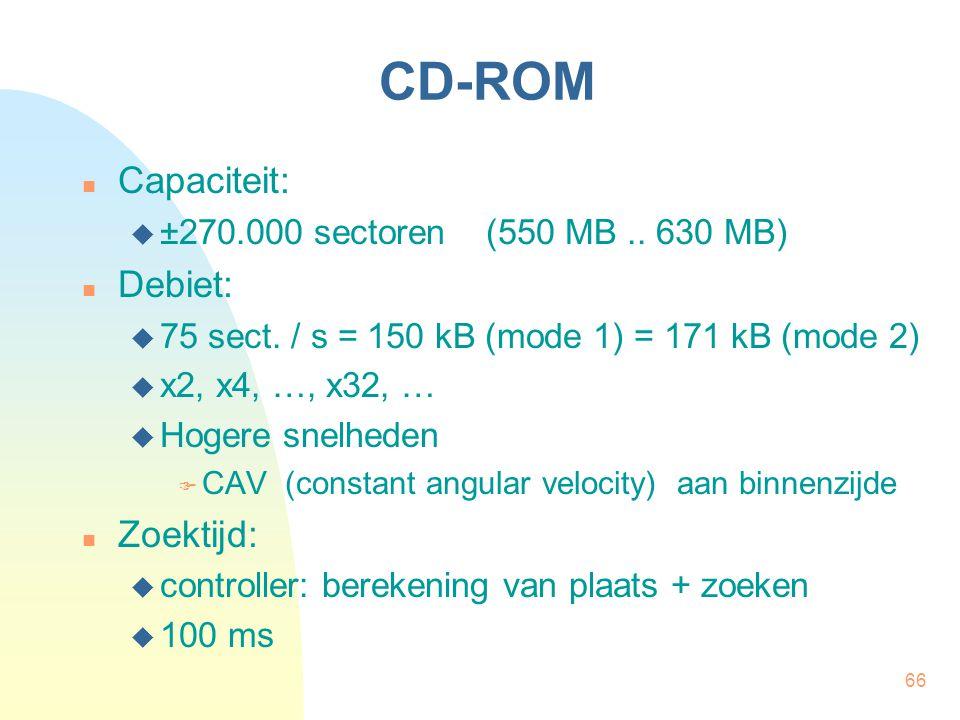 CD-ROM Capaciteit: Debiet: Zoektijd: