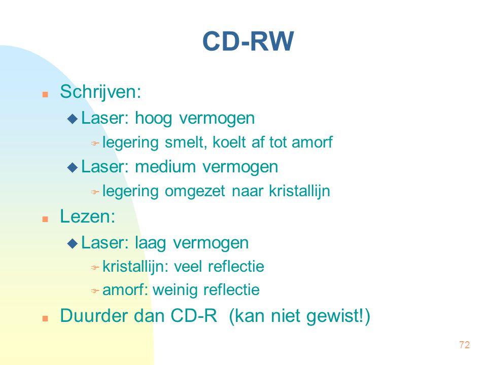 CD-RW Schrijven: Lezen: Duurder dan CD-R (kan niet gewist!)