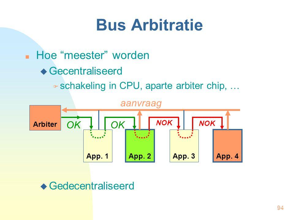 Bus Arbitratie Hoe meester worden Gecentraliseerd Gedecentraliseerd