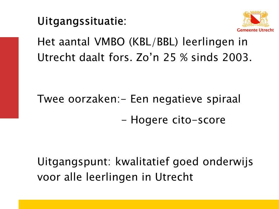 Uitgangssituatie: Het aantal VMBO (KBL/BBL) leerlingen in Utrecht daalt fors. Zo'n 25 % sinds 2003. Twee oorzaken:- Een negatieve spiraal - Hogere cito-score Uitgangspunt: kwalitatief goed onderwijs voor alle leerlingen in Utrecht