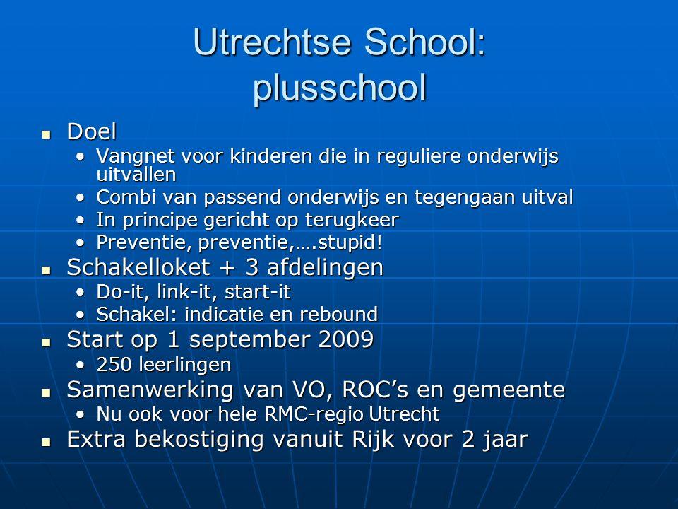 Utrechtse School: plusschool