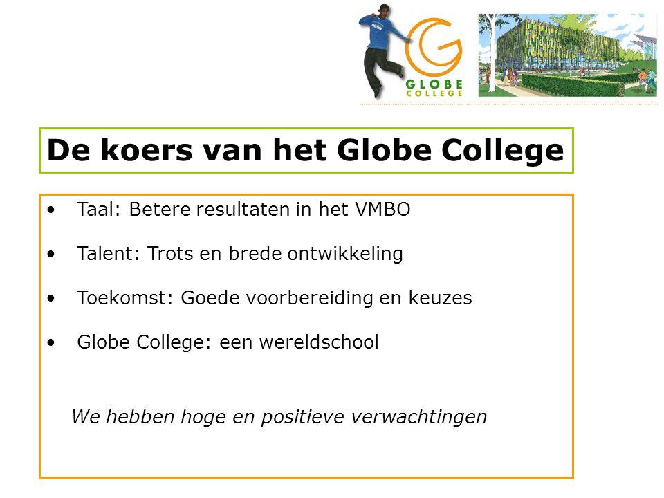 De koers van het Globe College