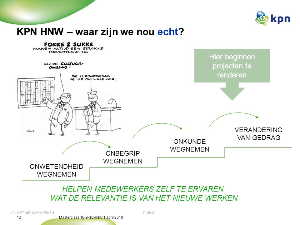 KPN HNW| De Manager – Being in charge, not in control