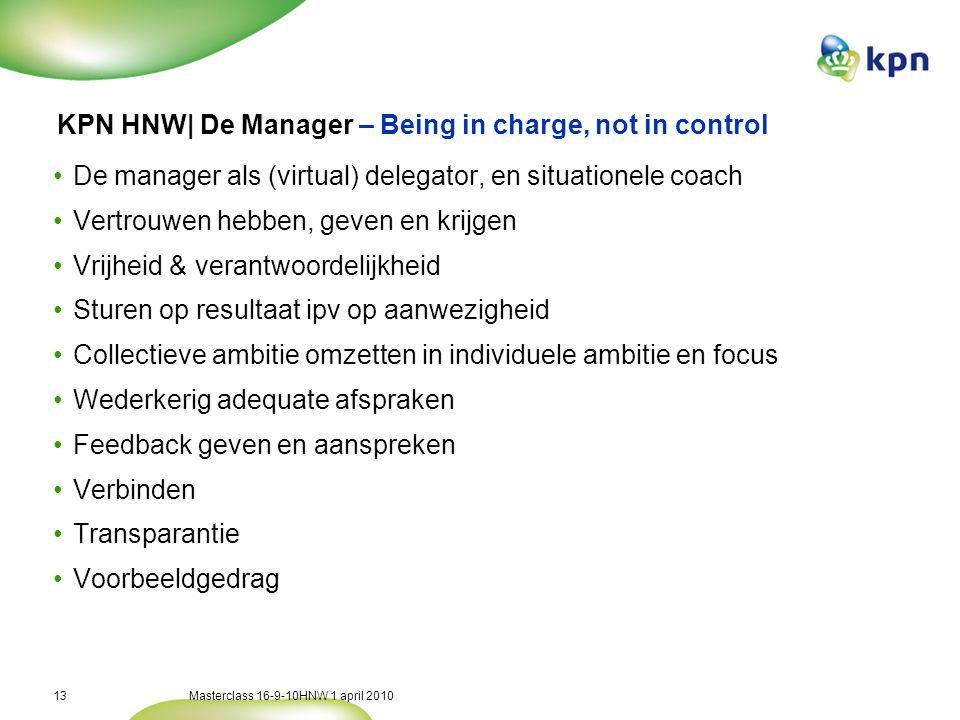 KPN HNW| Change management - MT