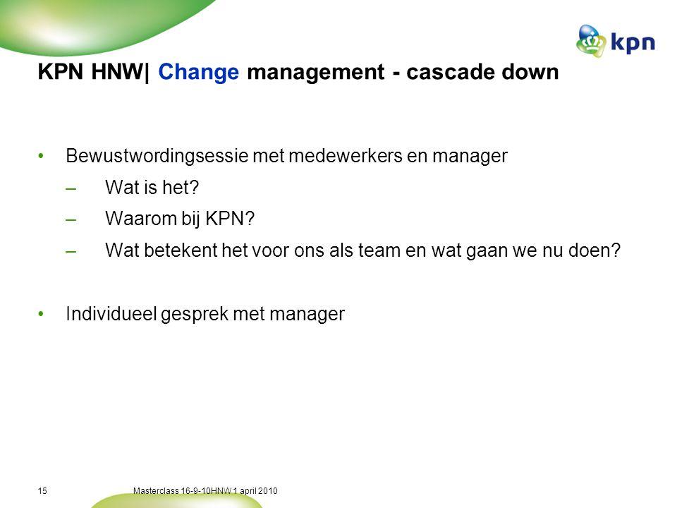 KPN HNW| Change management - medewerker