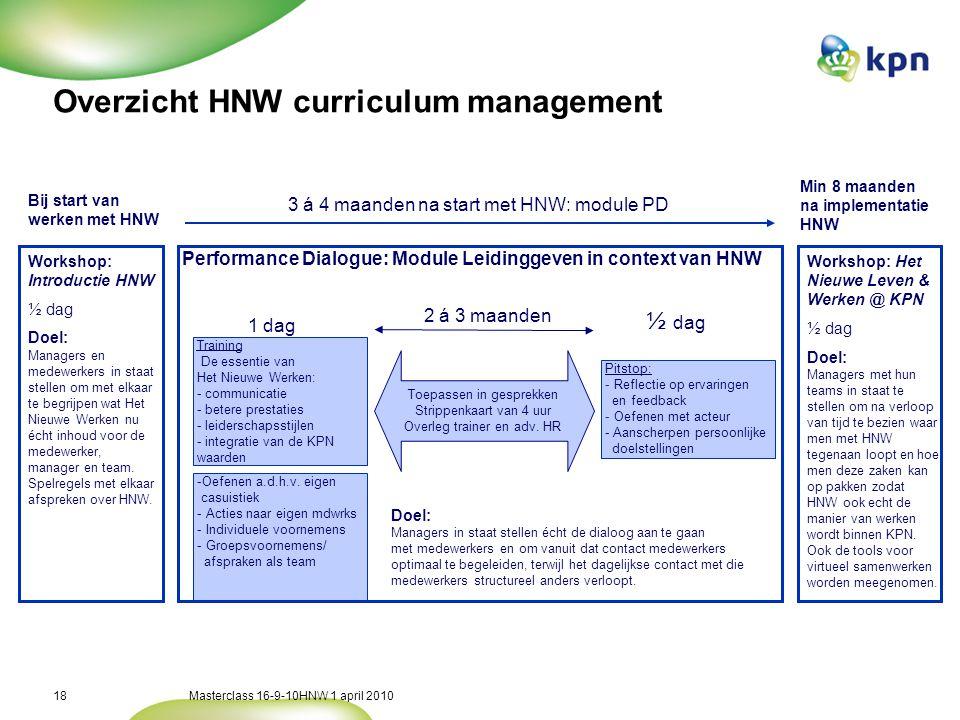 KPN HNW| De rol van HR Zelf ondergaan (premiere bij HR)
