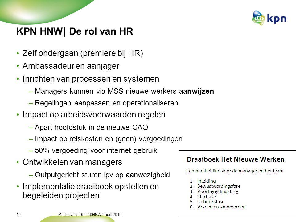 KPN HNW| Resultaten in getallen
