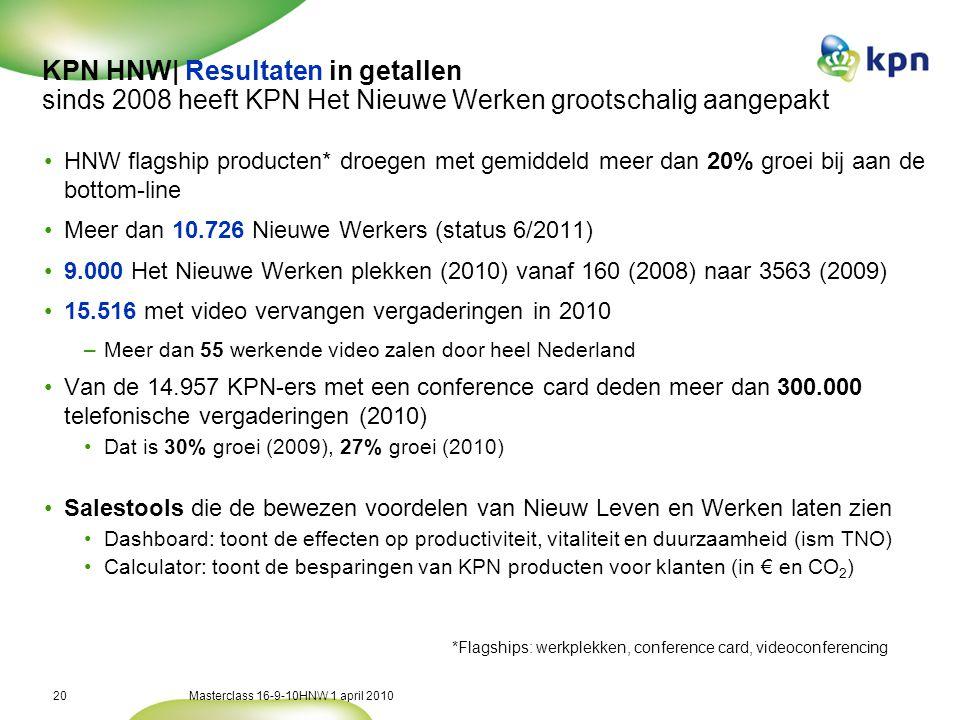 KPN HNW| Resultaten in beleving