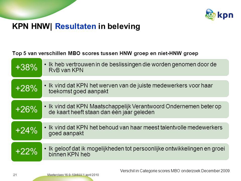 KPN HNW| Resultaten in beleving (2)