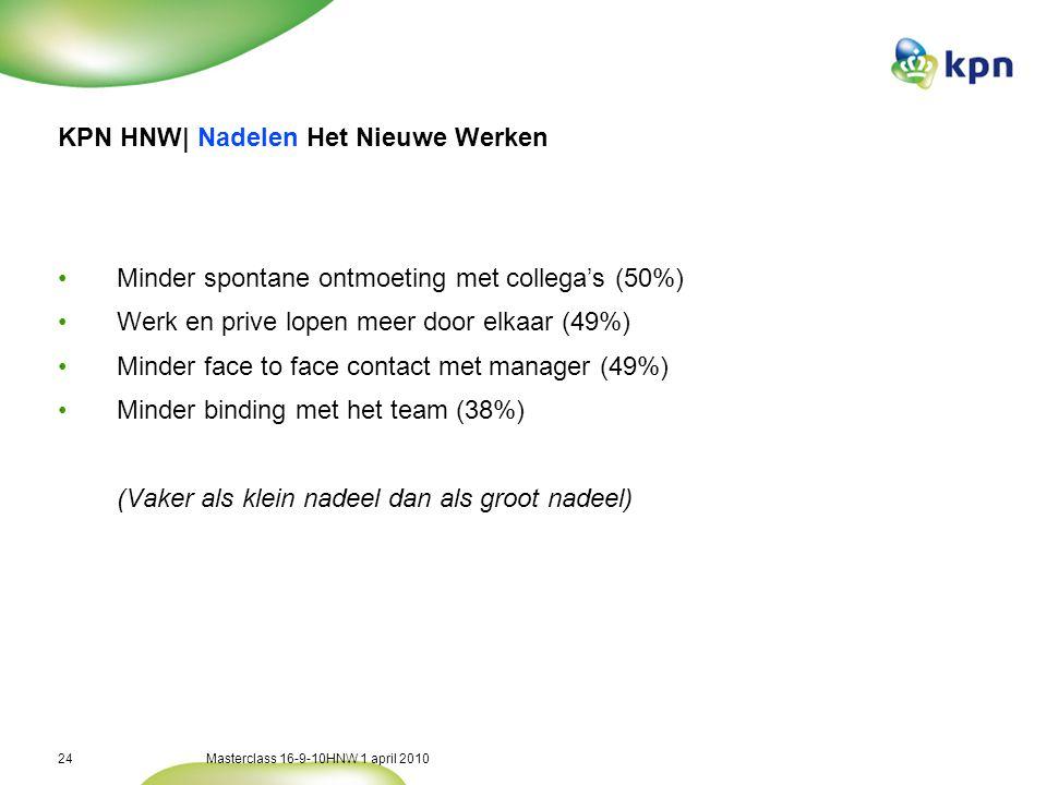 KPN HNW| Voordelen Het Nieuwe Werken