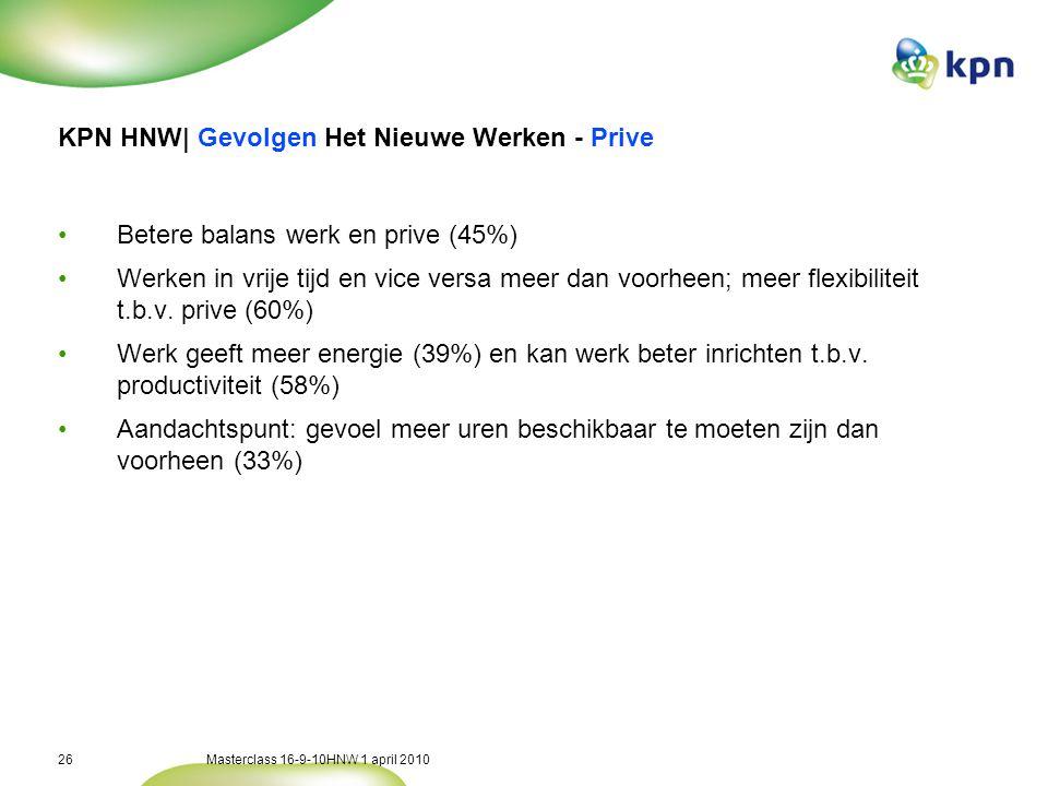 KPN HNW| Gevolgen Het Nieuwe Werken - Organisatie