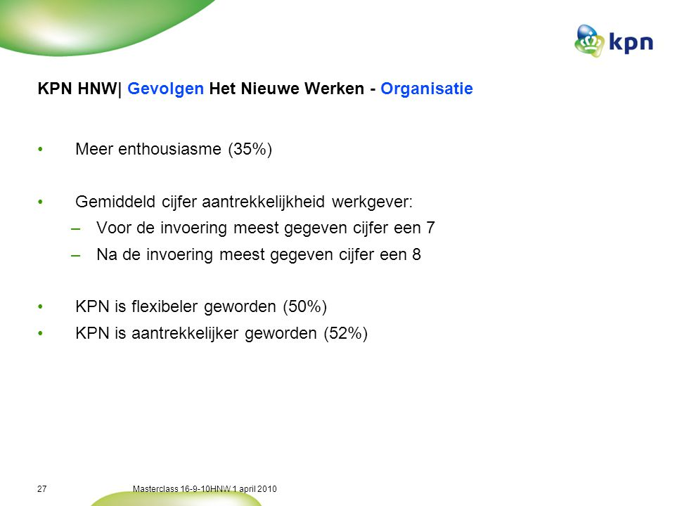 KPN HNW| Het nieuwe leiderschap volgens managers