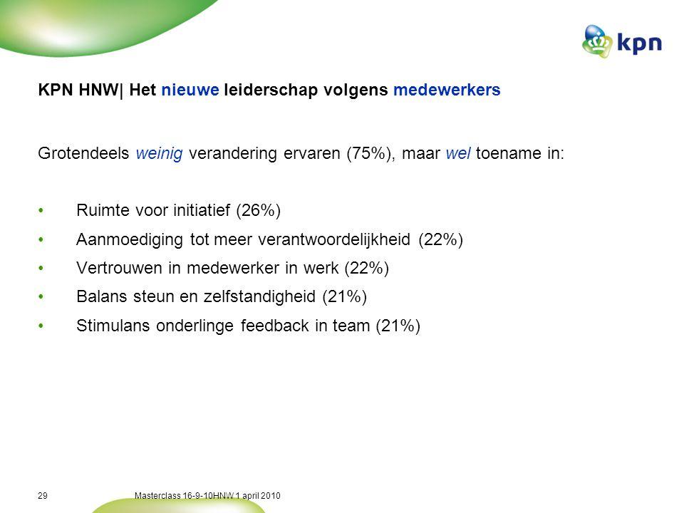 KPN HNW| Het Nieuwe Werken – Verbeterpunten management