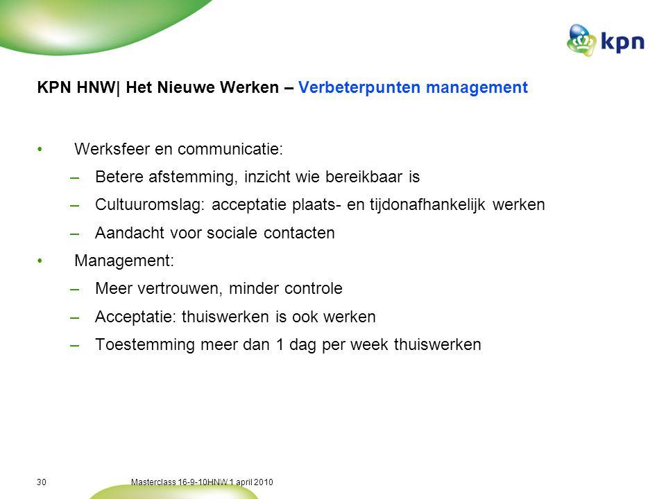 KPN HNW| De nieuwe manager