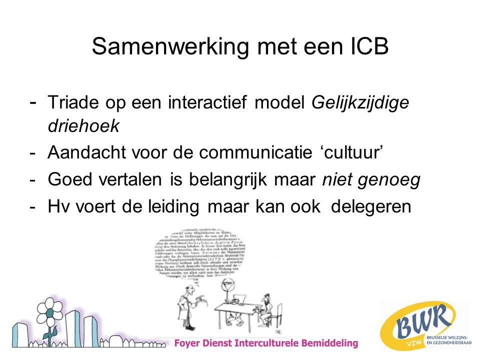 Samenwerking met een ICB