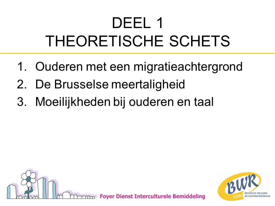 DEEL 1 THEORETISCHE SCHETS