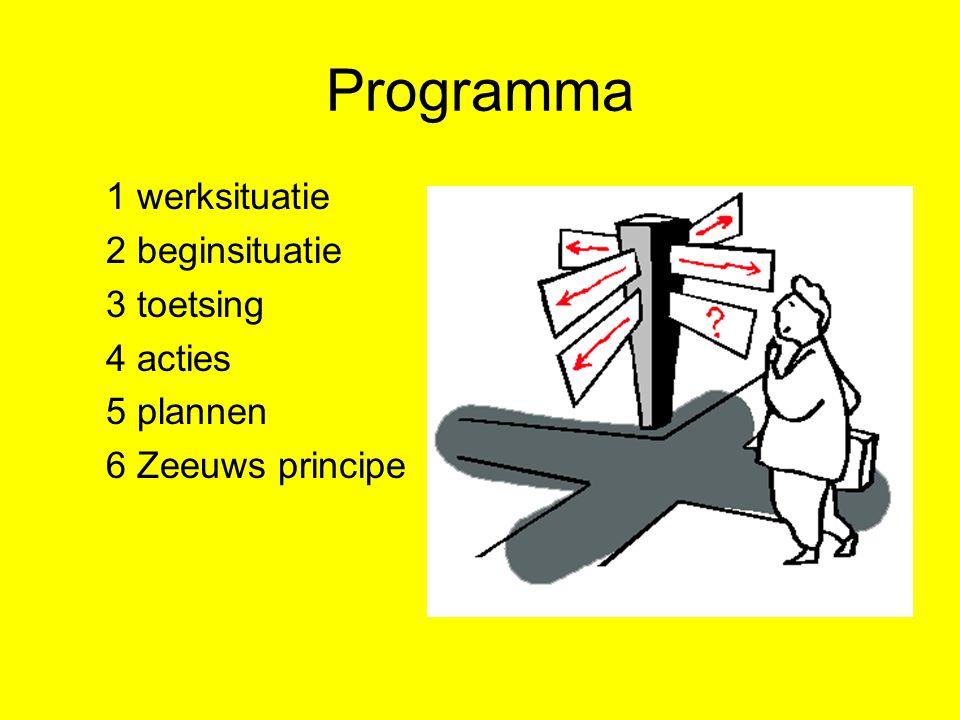 Programma 1 werksituatie 2 beginsituatie 3 toetsing 4 acties 5 plannen 6 Zeeuws principe