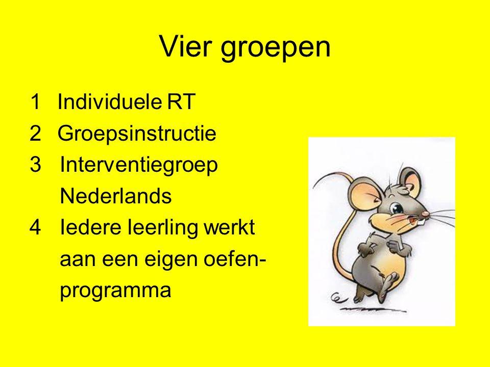 Vier groepen Individuele RT Groepsinstructie 3 Interventiegroep
