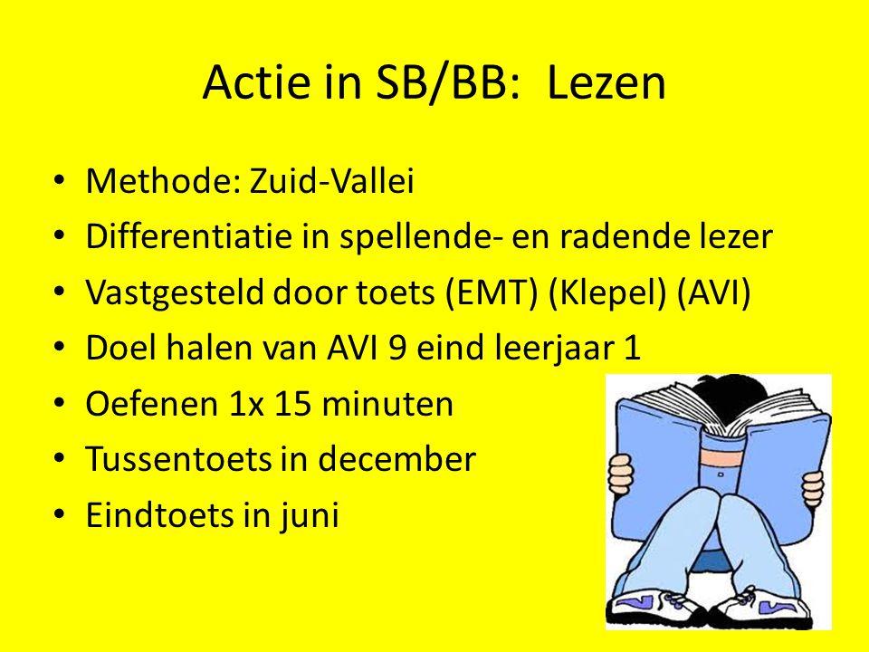 Actie in SB/BB: Lezen Methode: Zuid-Vallei
