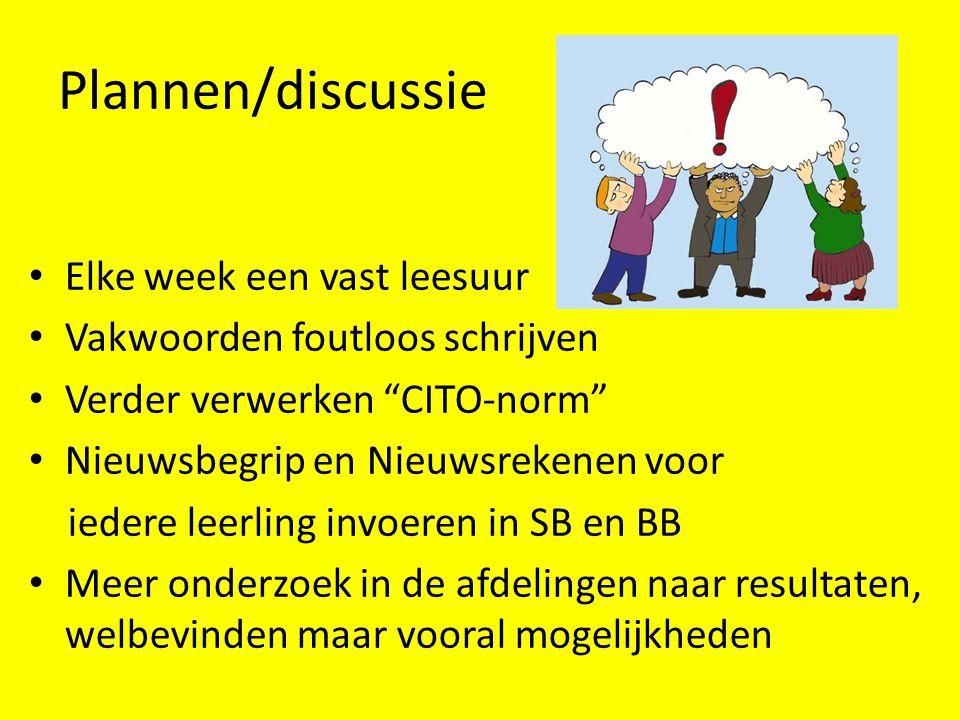 Plannen/discussie Elke week een vast leesuur