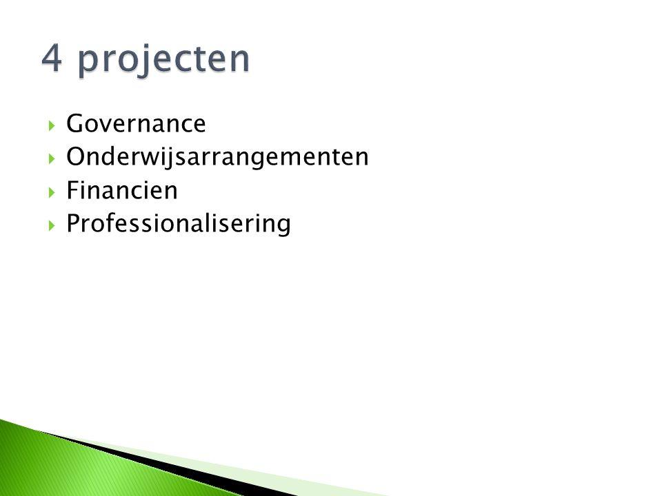 4 projecten Governance Onderwijsarrangementen Financien