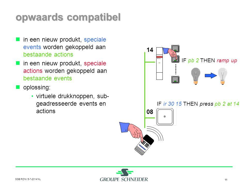opwaards compatibel in een nieuw produkt, speciale events worden gekoppeld aan bestaande actions.